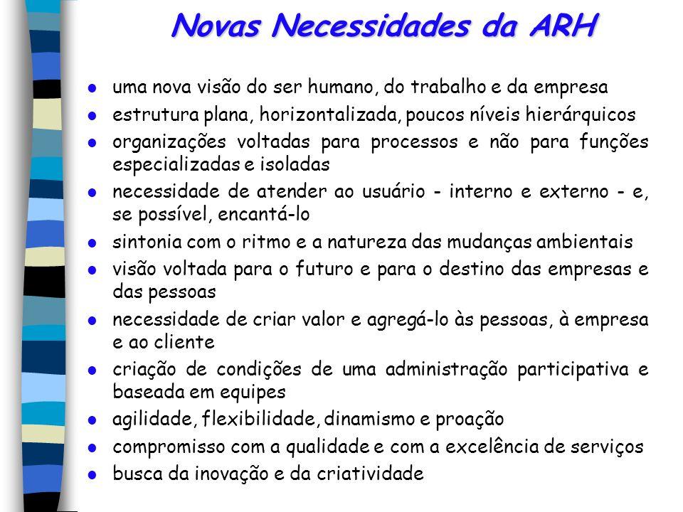 Novas Necessidades da ARH