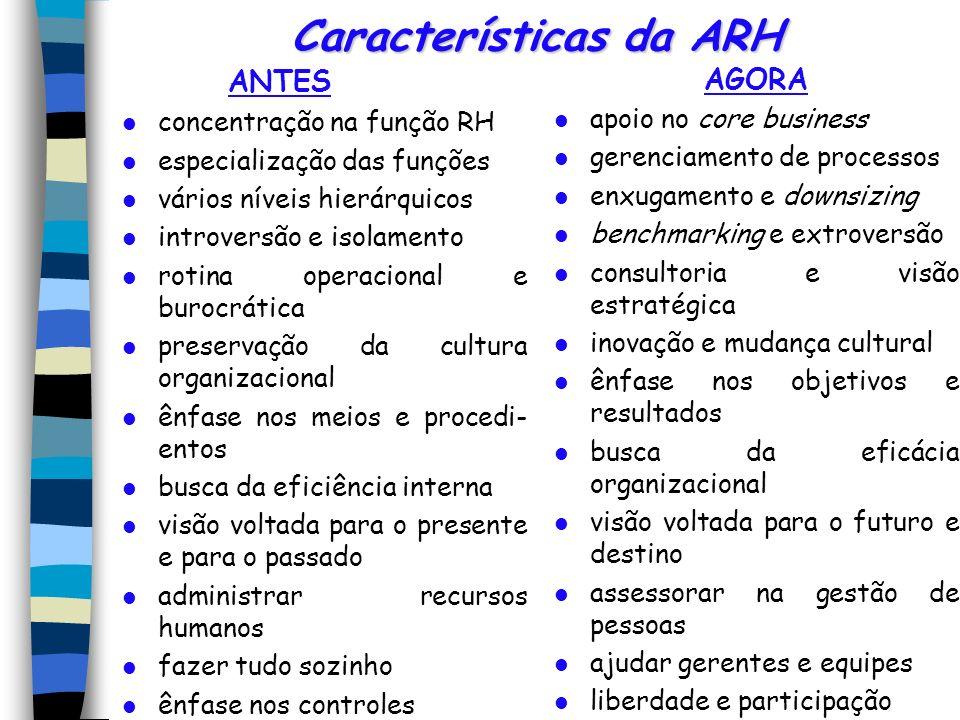 Características da ARH