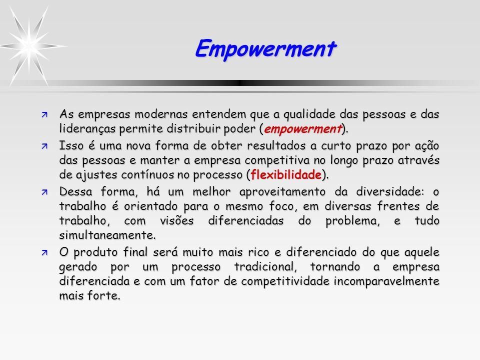 Empowerment As empresas modernas entendem que a qualidade das pessoas e das lideranças permite distribuir poder (empowerment).