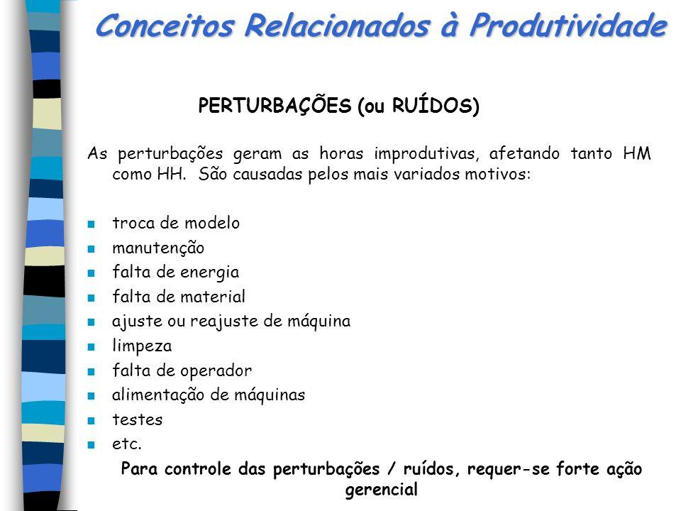 Conceitos Relacionados à Produtividade