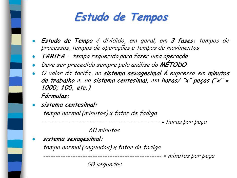 Estudo de Tempos Estudo de Tempo é dividido, em geral, em 3 fases: tempos de processos, tempos de operações e tempos de movimentos.