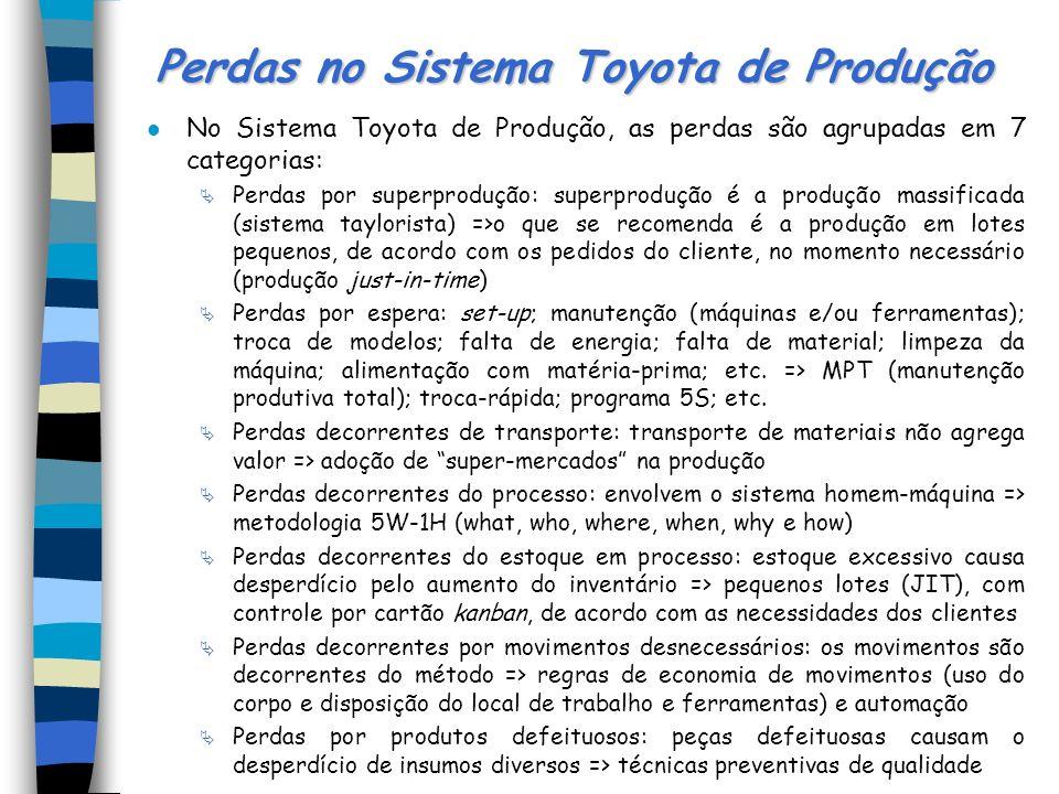 Perdas no Sistema Toyota de Produção