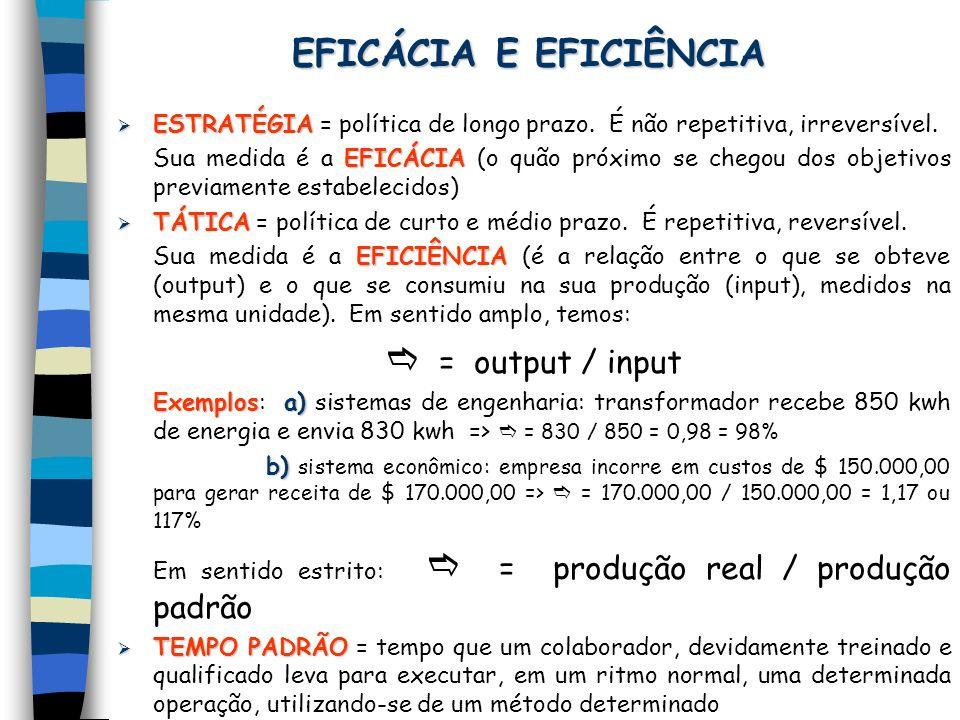 EFICÁCIA E EFICIÊNCIA  = output / input