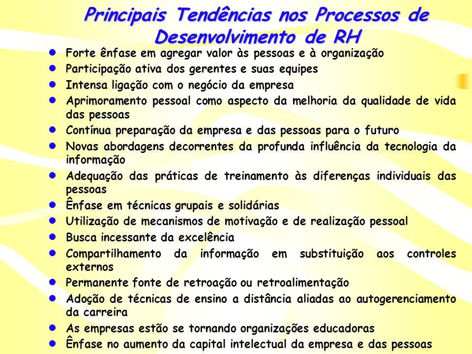 Principais Tendências nos Processos de Desenvolvimento de RH
