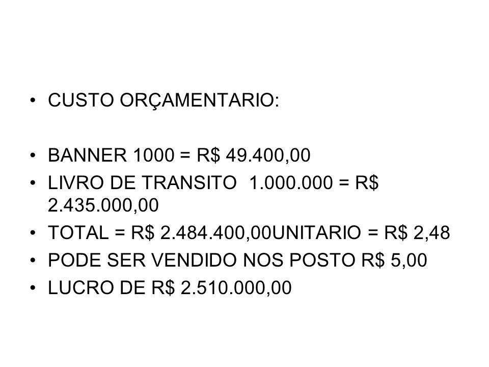 CUSTO ORÇAMENTARIO: BANNER 1000 = R$ 49.400,00. LIVRO DE TRANSITO 1.000.000 = R$ 2.435.000,00. TOTAL = R$ 2.484.400,00UNITARIO = R$ 2,48.