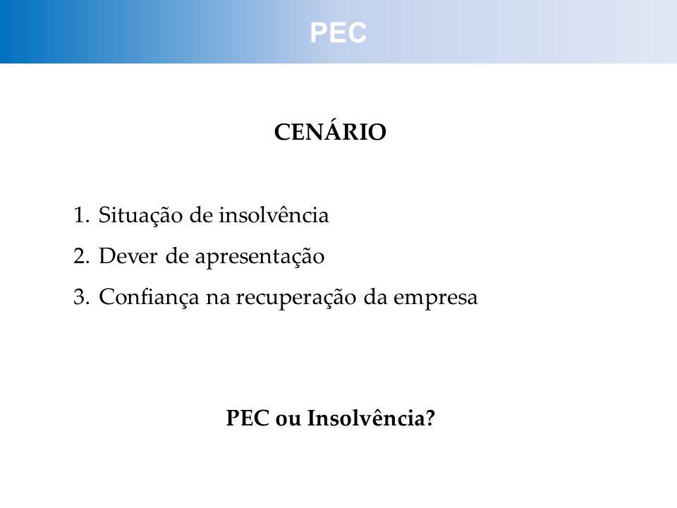 PEC CENÁRIO Situação de insolvência Dever de apresentação