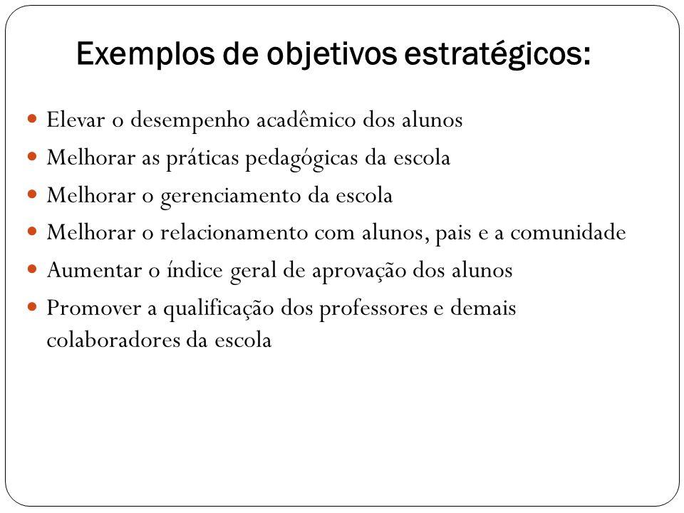 Exemplos de objetivos estratégicos: