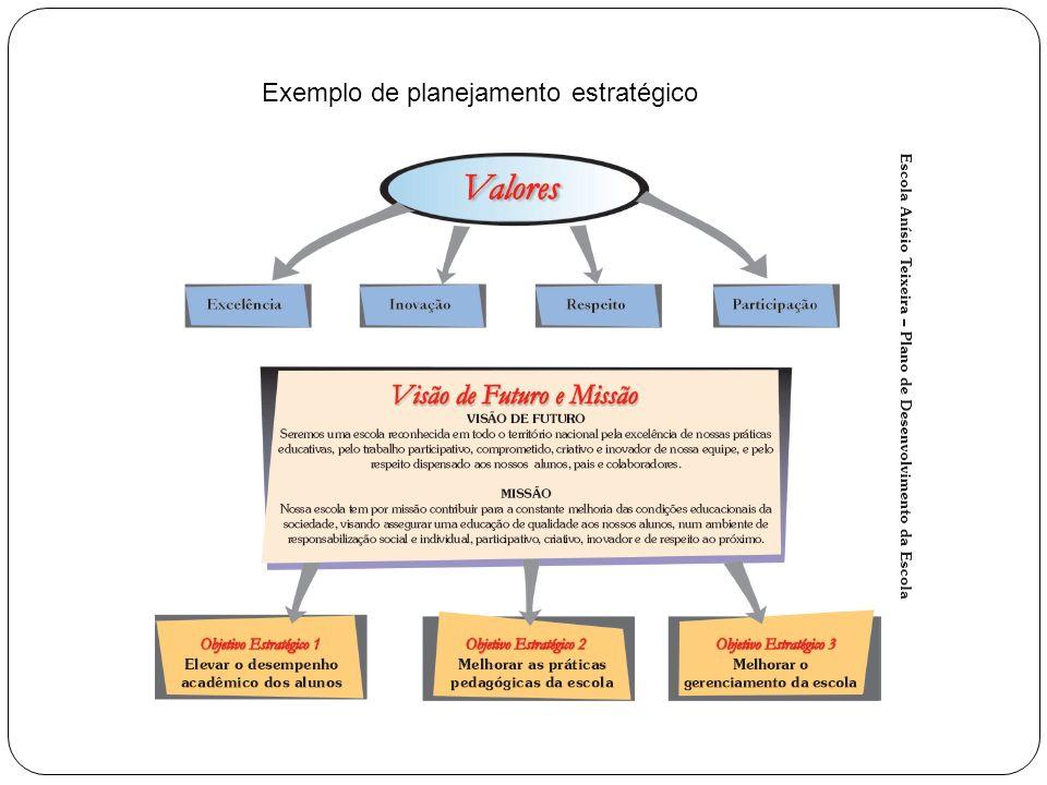 Exemplo de planejamento estratégico