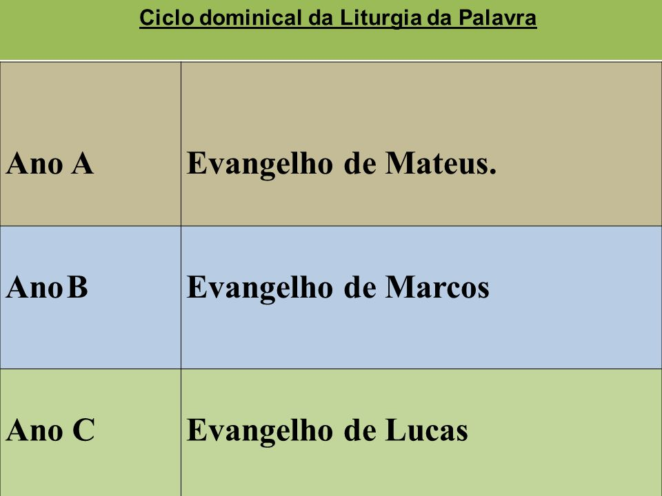 Ano A Evangelho de Mateus. Ano B Evangelho de Marcos Ano C