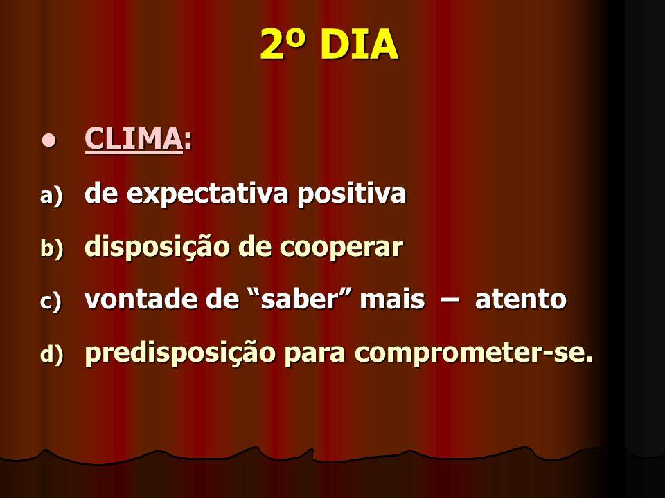 2º DIA CLIMA: de expectativa positiva disposição de cooperar