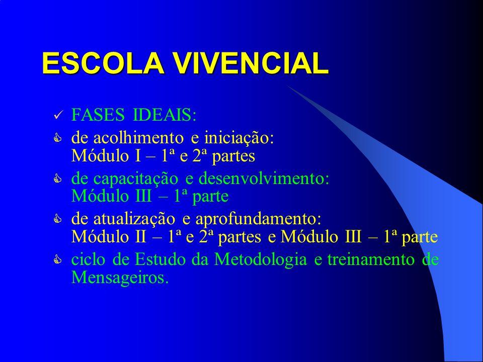 ESCOLA VIVENCIAL FASES IDEAIS: