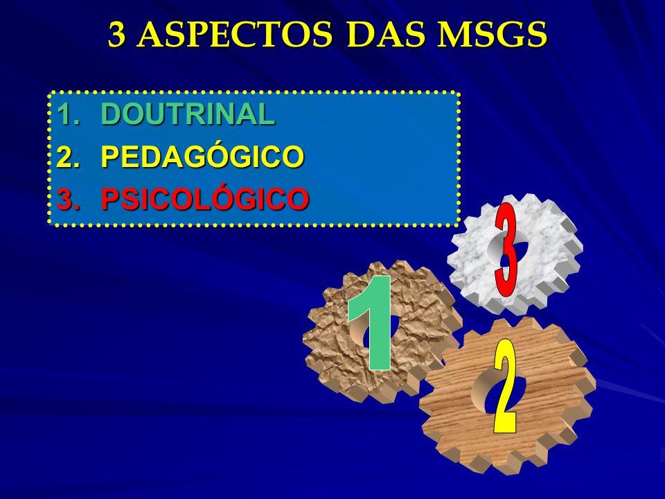 3 ASPECTOS DAS MSGS DOUTRINAL PEDAGÓGICO PSICOLÓGICO 3 1 2