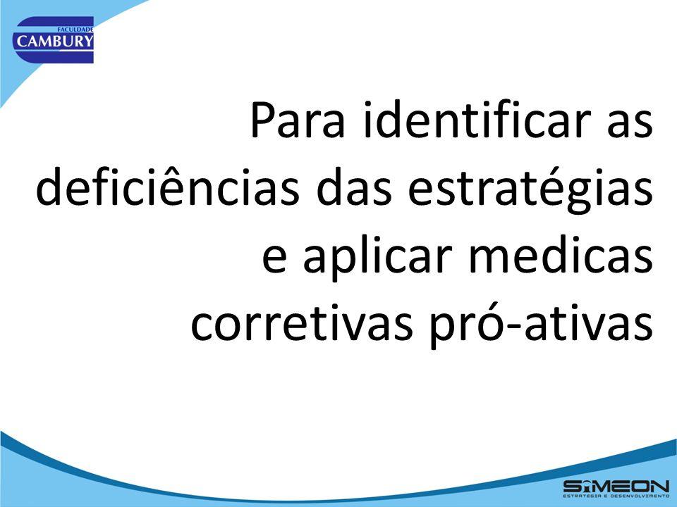 Para identificar as deficiências das estratégias e aplicar medicas corretivas pró-ativas