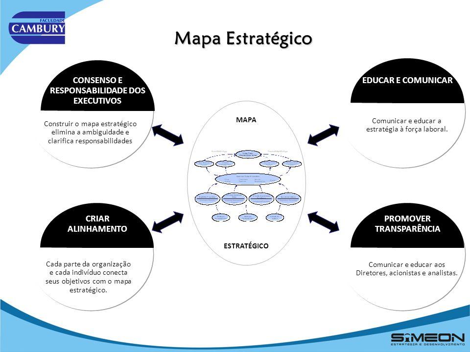 CONSENSO E RESPONSABILIDADE DOS EXECUTIVOS PROMOVER TRANSPARÊNCIA