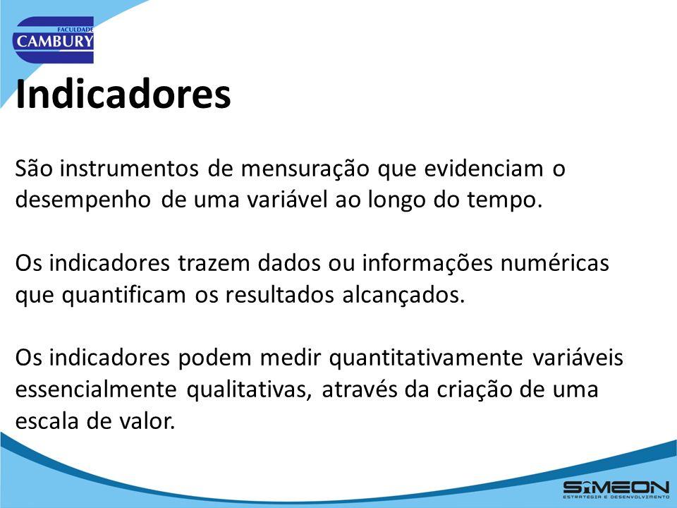 IndicadoresSão instrumentos de mensuração que evidenciam o desempenho de uma variável ao longo do tempo.