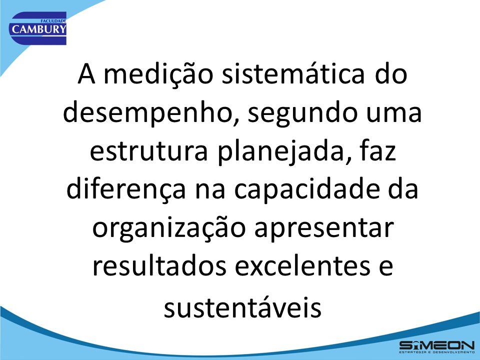 A medição sistemática do desempenho, segundo uma estrutura planejada, faz diferença na capacidade da organização apresentar resultados excelentes e sustentáveis