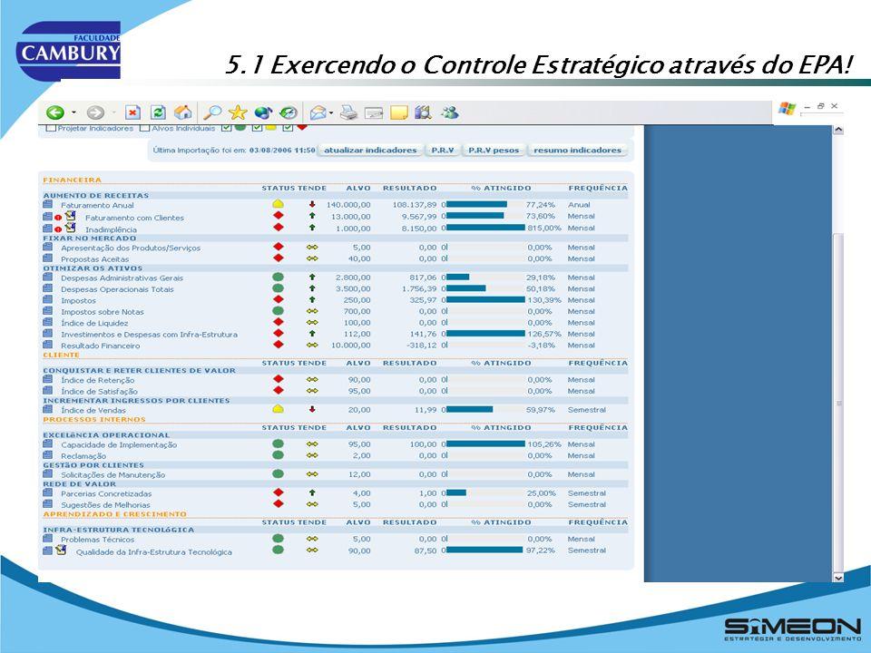 5.1 Exercendo o Controle Estratégico através do EPA!