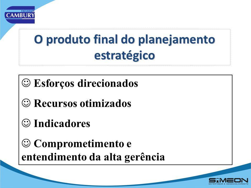 O produto final do planejamento estratégico