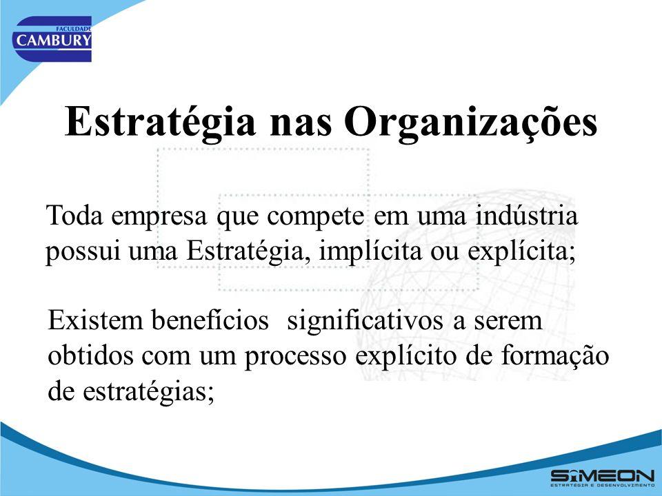 Estratégia nas Organizações