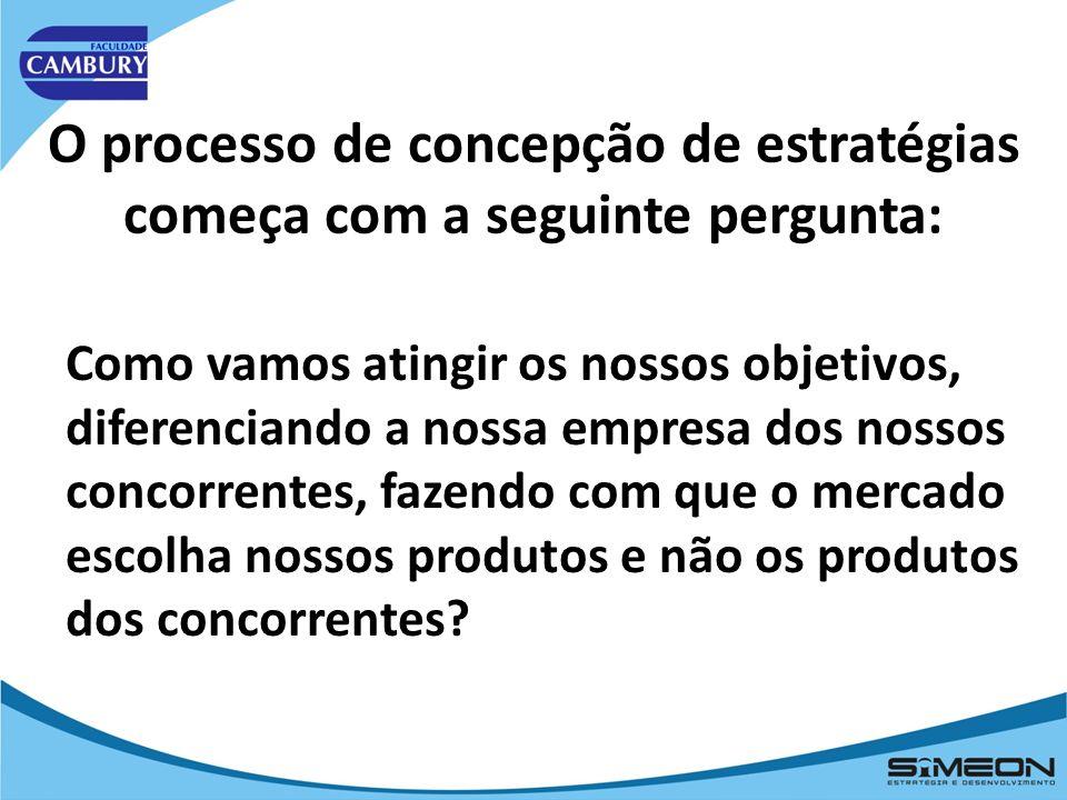 O processo de concepção de estratégias começa com a seguinte pergunta: