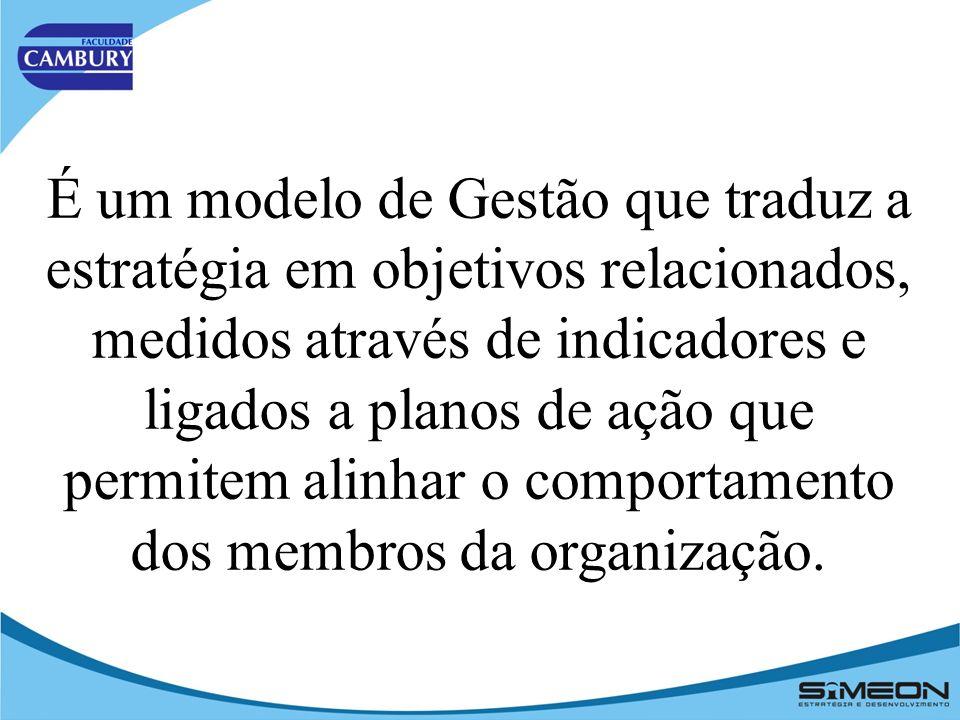 É um modelo de Gestão que traduz a estratégia em objetivos relacionados, medidos através de indicadores e ligados a planos de ação que permitem alinhar o comportamento dos membros da organização.