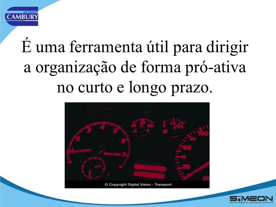 É uma ferramenta útil para dirigir a organização de forma pró-ativa no curto e longo prazo.