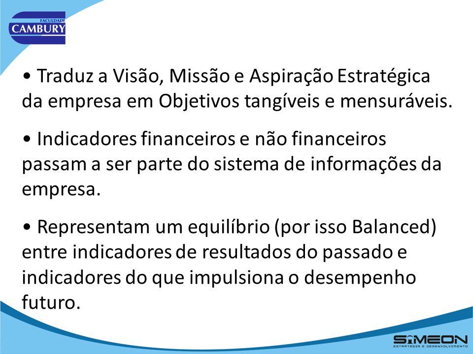 • Traduz a Visão, Missão e Aspiração Estratégica da empresa em Objetivos tangíveis e mensuráveis.