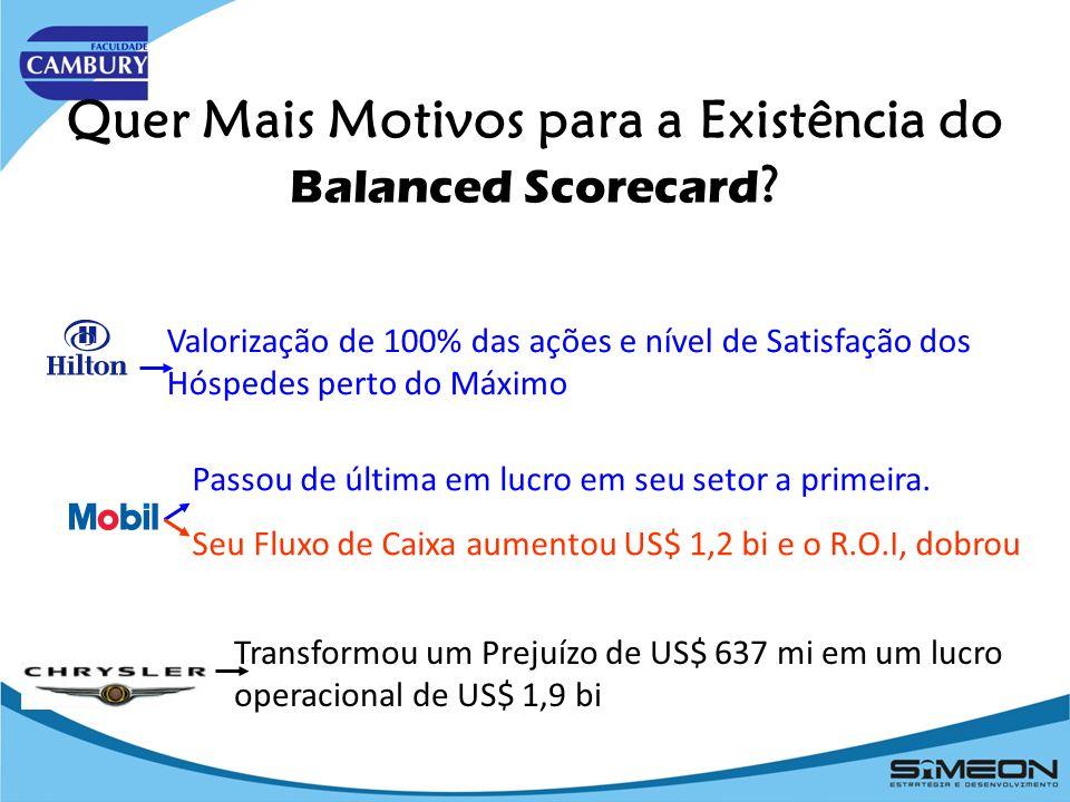 Quer Mais Motivos para a Existência do Balanced Scorecard