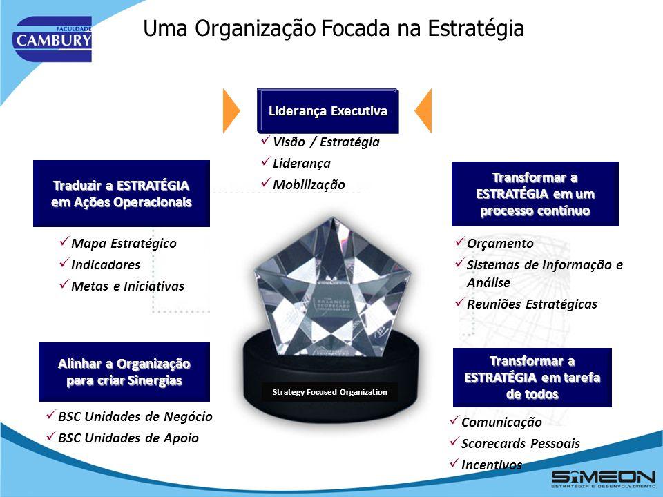 Uma Organização Focada na Estratégia