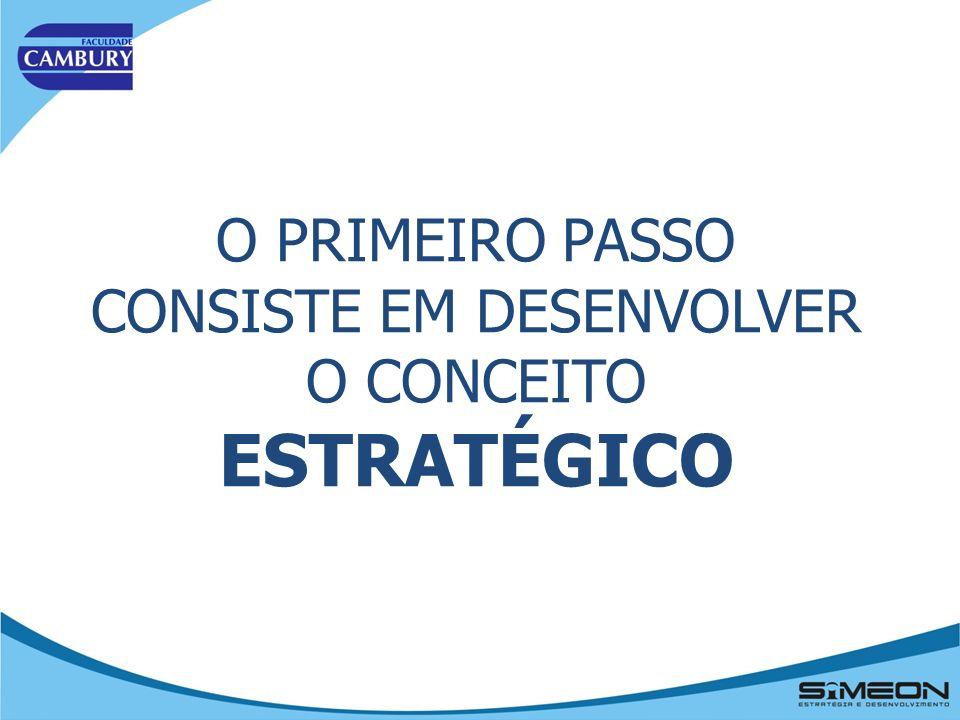 O PRIMEIRO PASSO CONSISTE EM DESENVOLVER O CONCEITO ESTRATÉGICO