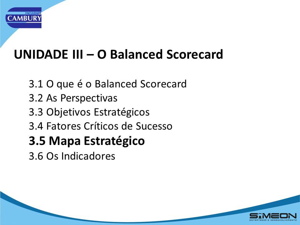 UNIDADE III – O Balanced Scorecard