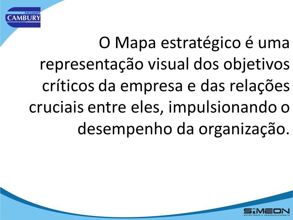 O Mapa estratégico é uma representação visual dos objetivos críticos da empresa e das relações cruciais entre eles, impulsionando o desempenho da organização.