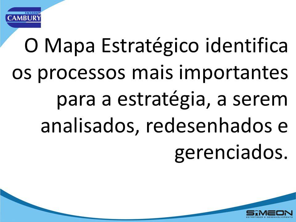 O Mapa Estratégico identifica os processos mais importantes para a estratégia, a serem analisados, redesenhados e gerenciados.