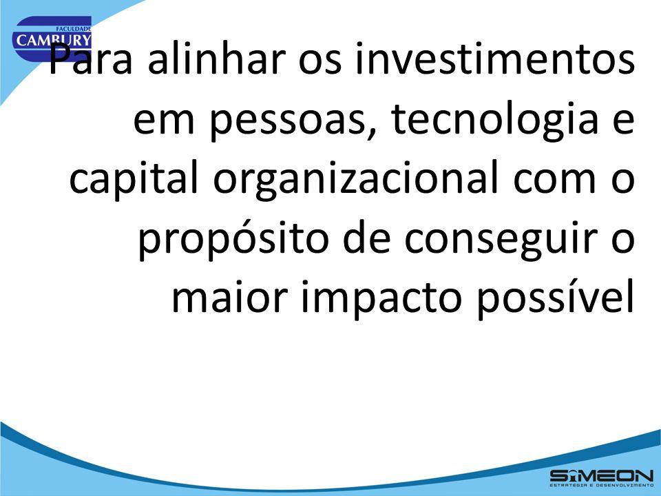 Para alinhar os investimentos em pessoas, tecnologia e capital organizacional com o propósito de conseguir o maior impacto possível