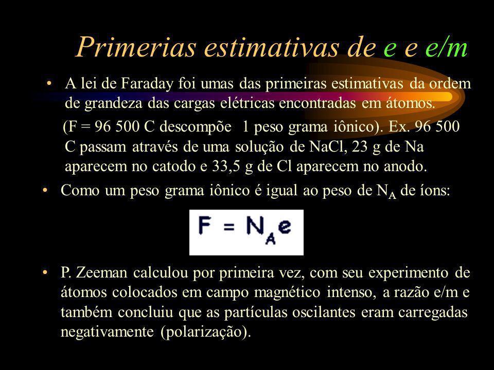 Primerias estimativas de e e e/m