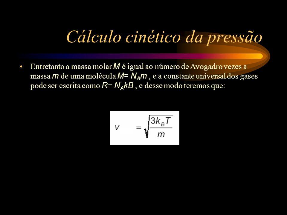 Cálculo cinético da pressão