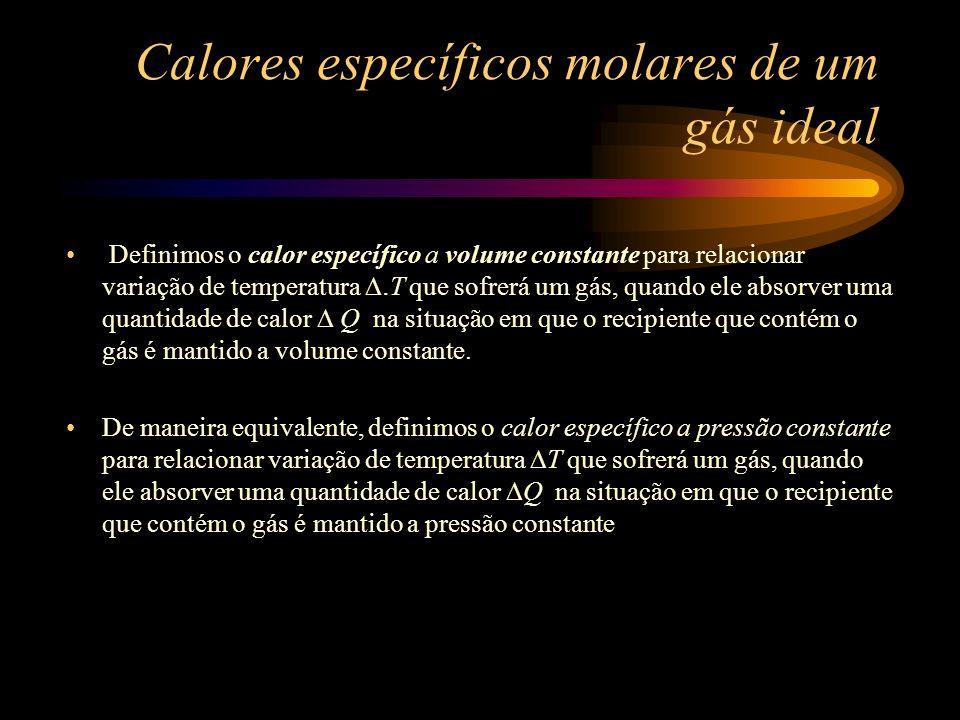 Calores específicos molares de um gás ideal