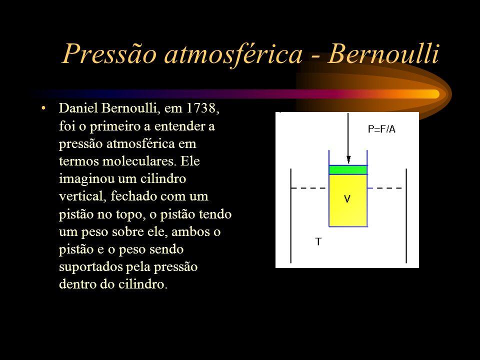Pressão atmosférica - Bernoulli