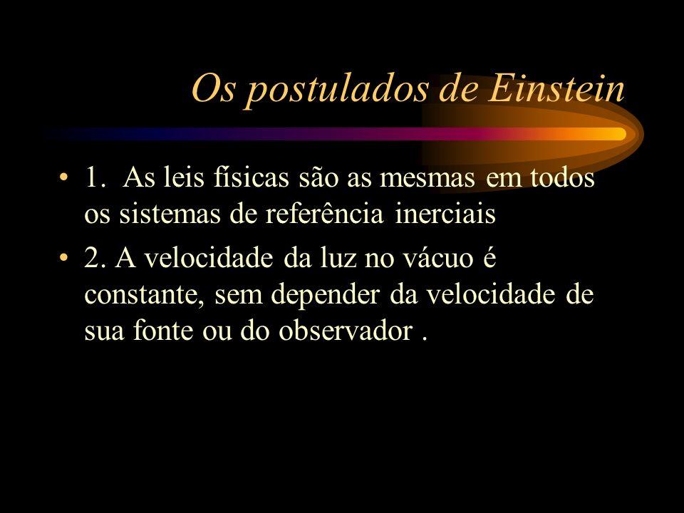 Os postulados de Einstein