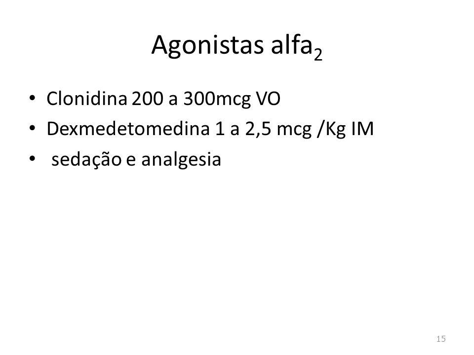 Agonistas alfa2 Clonidina 200 a 300mcg VO