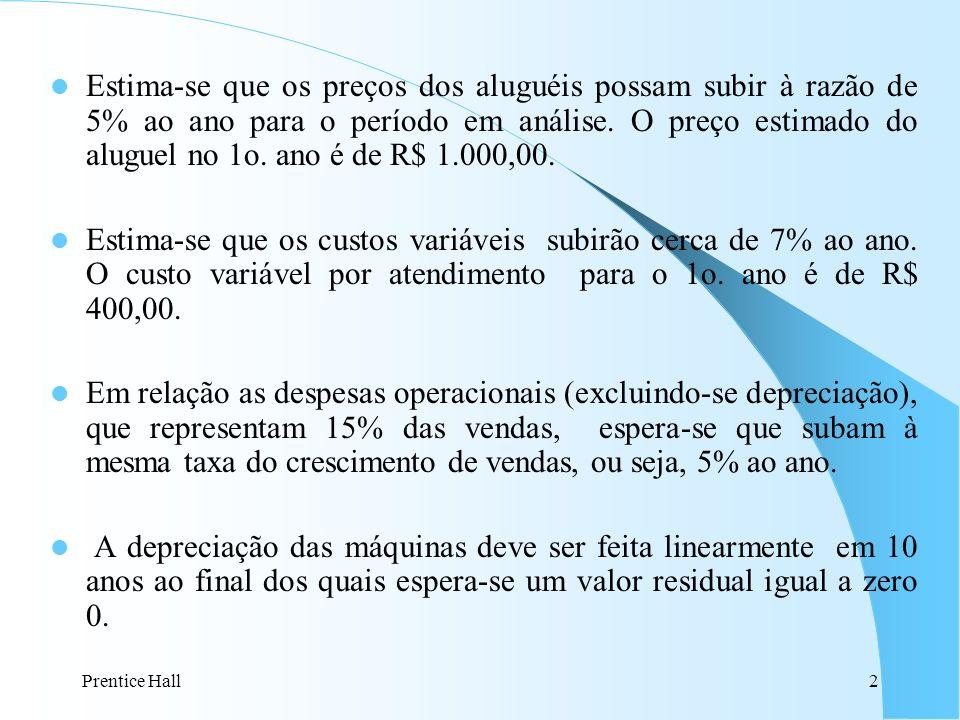 Estima-se que os preços dos aluguéis possam subir à razão de 5% ao ano para o período em análise. O preço estimado do aluguel no 1o. ano é de R$ 1.000,00.