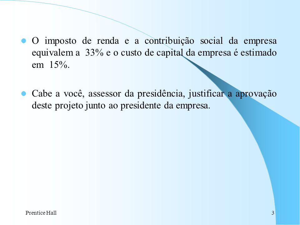 O imposto de renda e a contribuição social da empresa equivalem a 33% e o custo de capital da empresa é estimado em 15%.