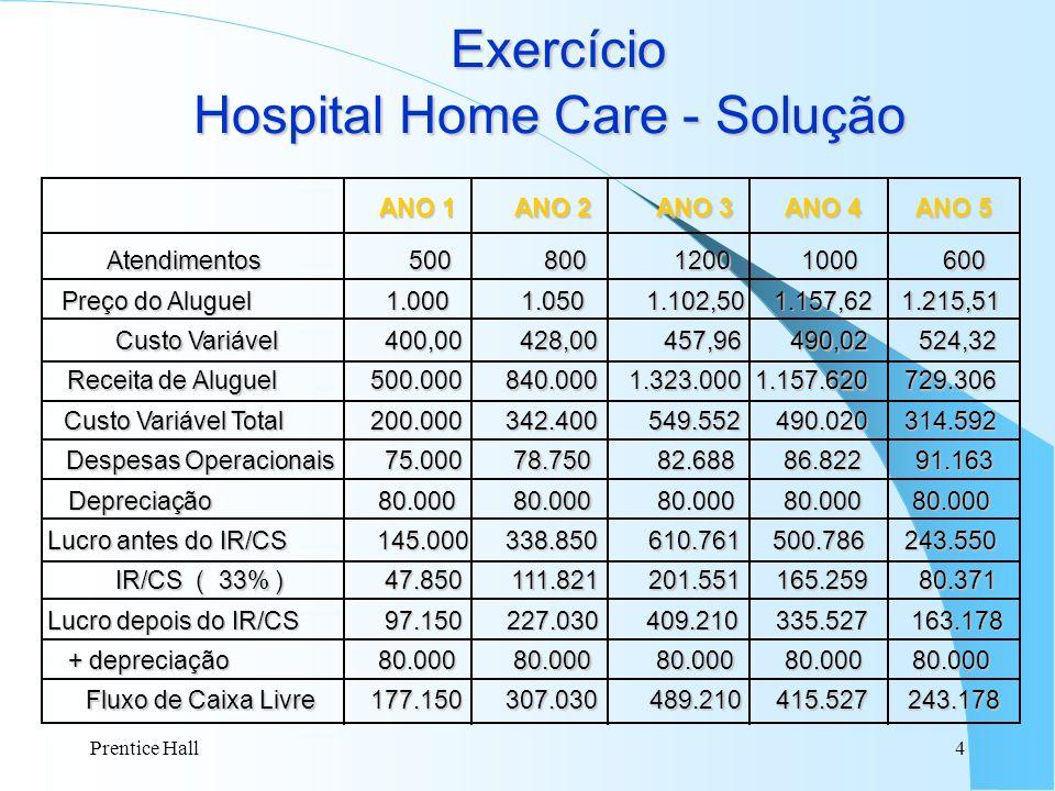 Exercício Hospital Home Care - Solução