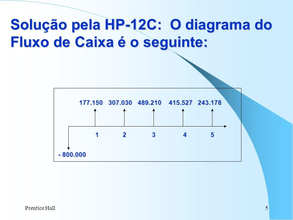 Solução pela HP-12C: O diagrama do Fluxo de Caixa é o seguinte: