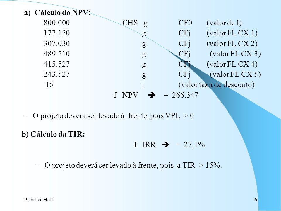 15 i (valor taxa de desconto) f NPV  = 266.347