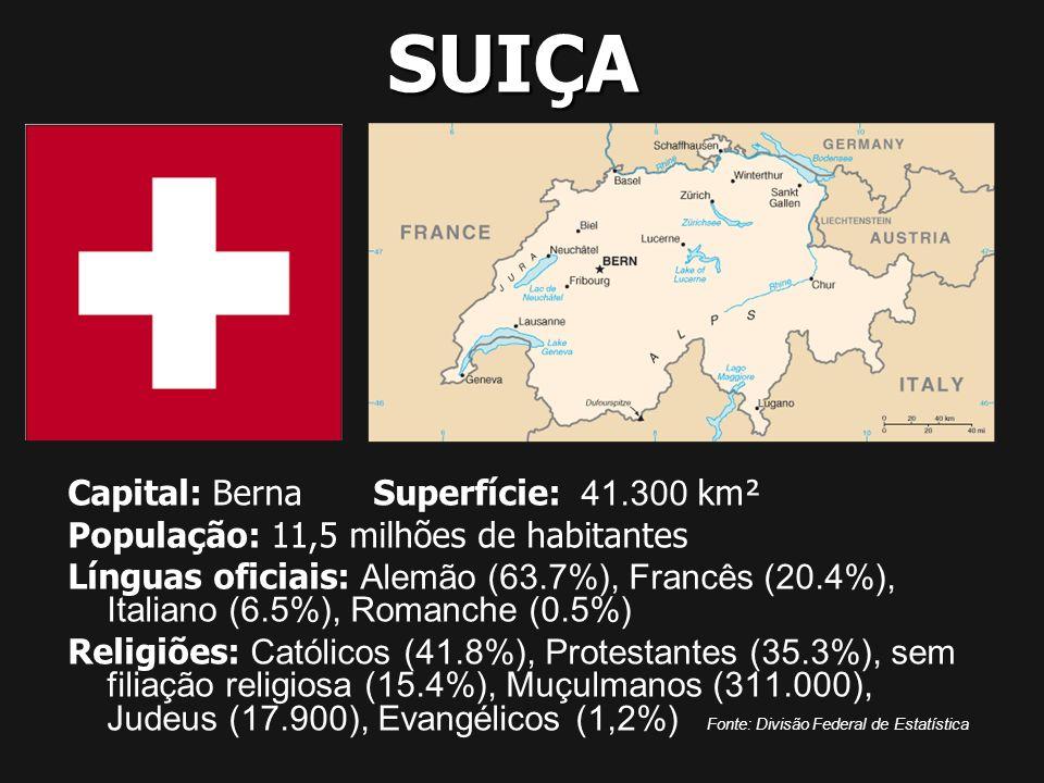SUIÇA Capital: Berna Superfície: 41.300 km²