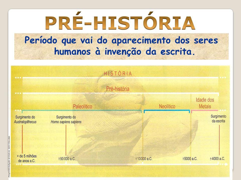 PRÉ-HISTÓRIA Período que vai do aparecimento dos seres humanos à invenção da escrita.