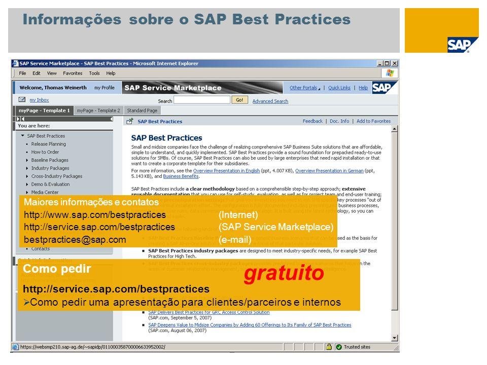Informações sobre o SAP Best Practices