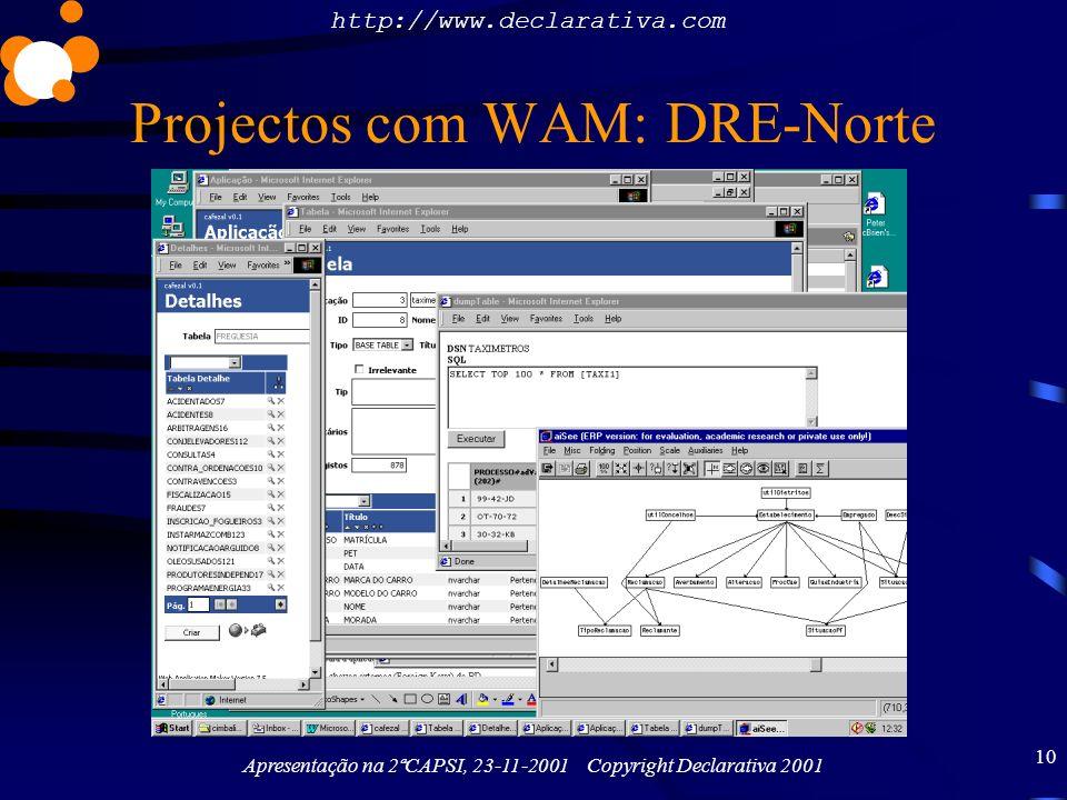 Projectos com WAM: DRE-Norte