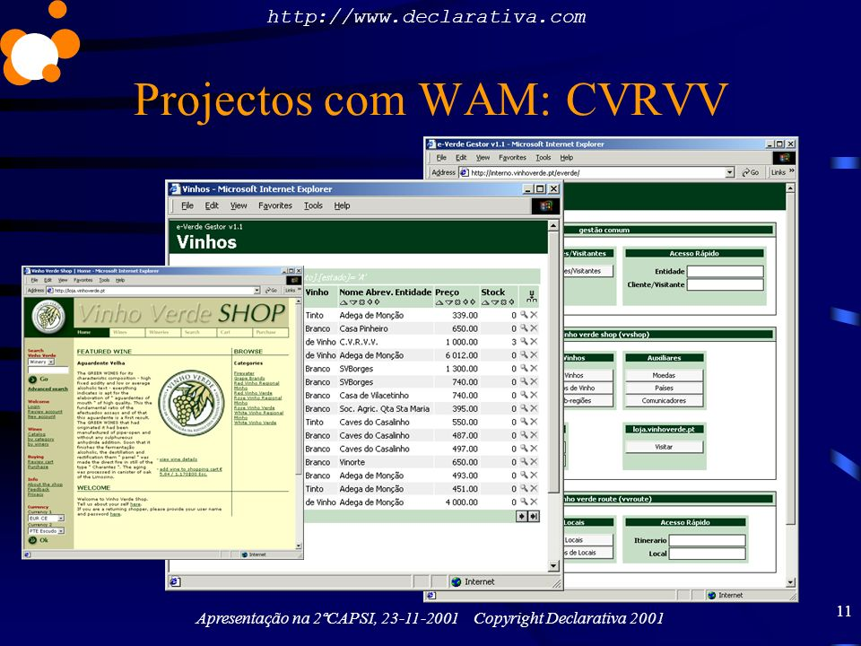 Projectos com WAM: CVRVV